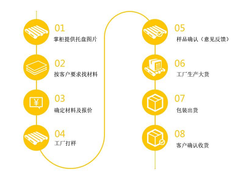 上海木托盘 创竺定制